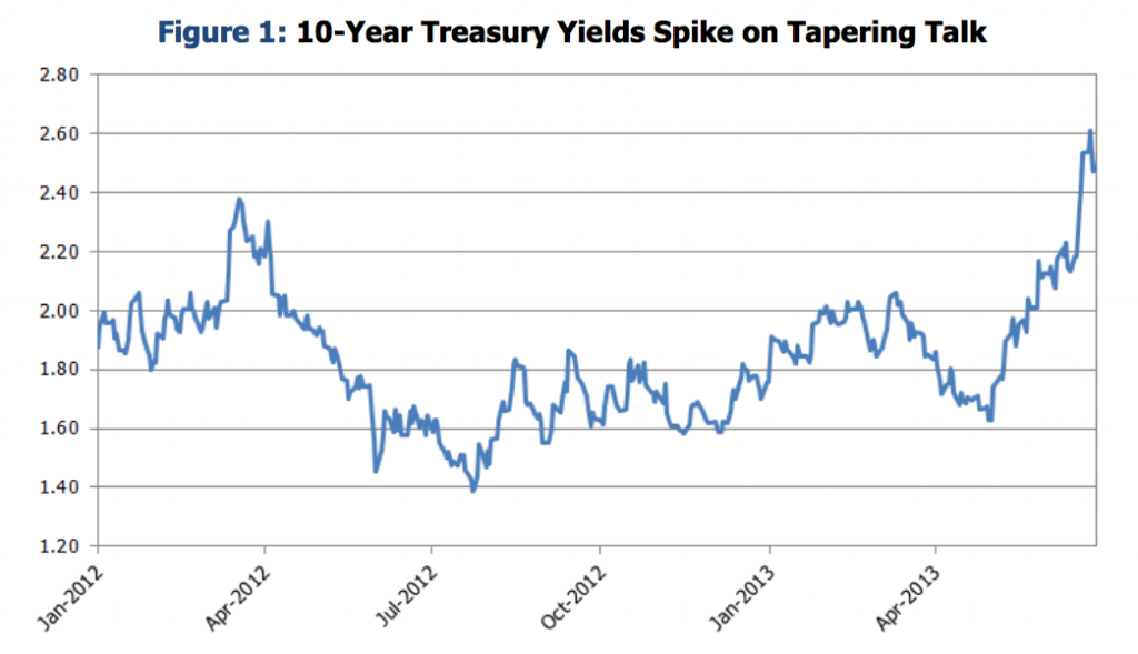 Talk Centers of Fed Tapering