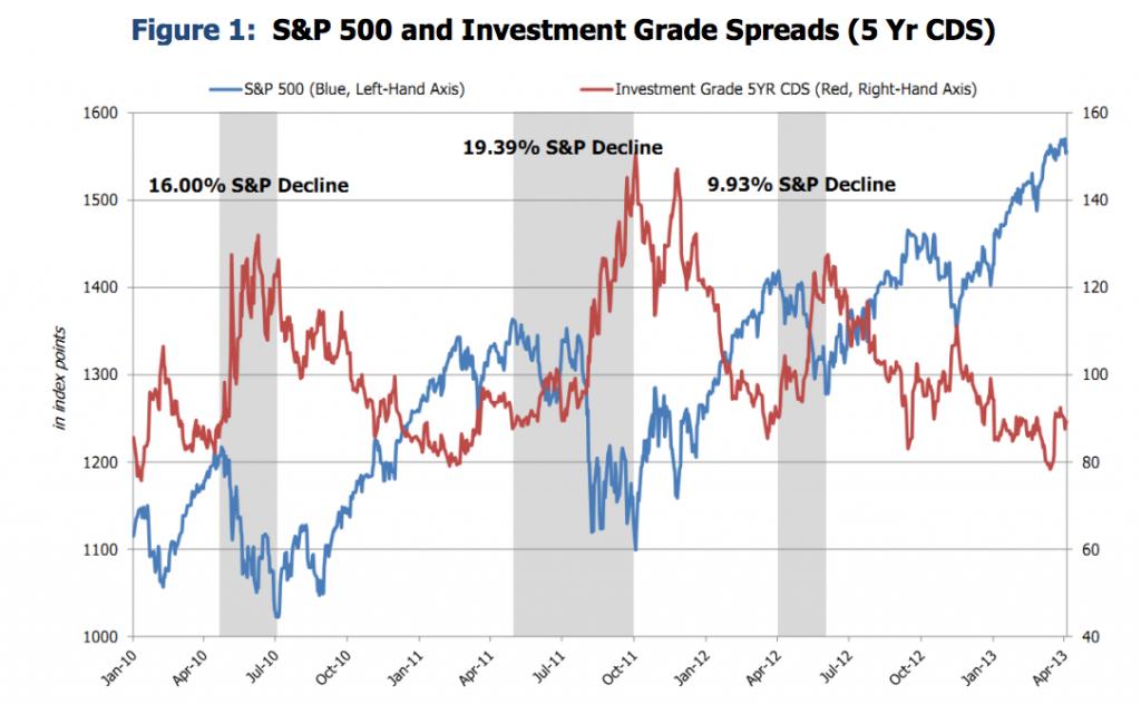 Volatility Awakens